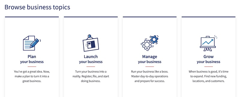 pic showing organization of information and resources found on the SBA Small Business Administration website